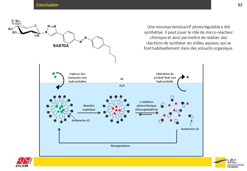 Conclusion 32 Réaction organique Irradiation photochimique (désorganisation) Libération du produit final non hydrosoluble Réorganisation Capture des c
