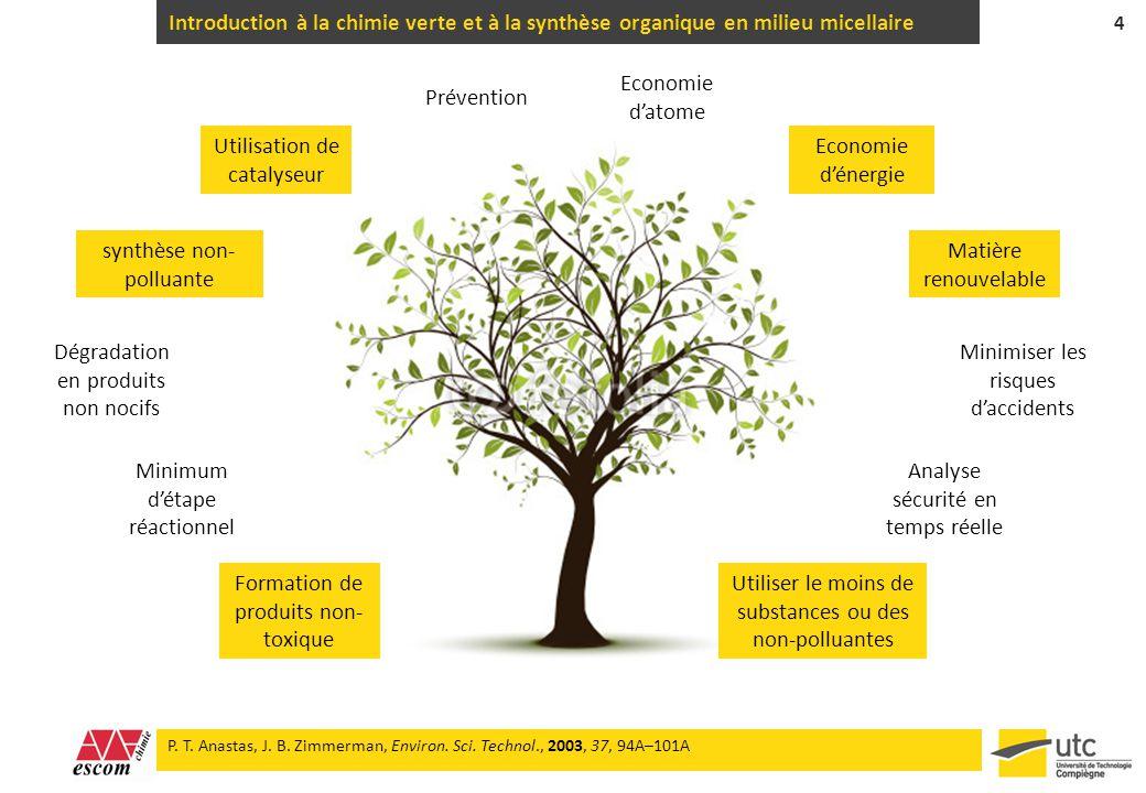 Introduction à la chimie verte et à la synthèse organique en milieu micellaire 4 P. T. Anastas, J. B. Zimmerman, Environ. Sci. Technol., 2003, 37, 94A