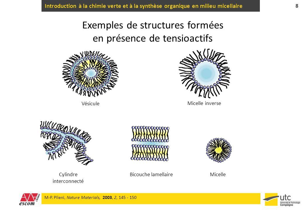 Introduction à la chimie verte et à la synthèse organique en milieu micellaire 8 Exemples de structures formées en présence de tensioactifs Micelle Mi