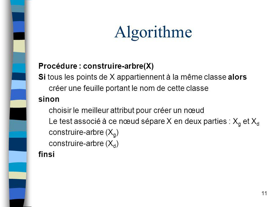 11 Algorithme Procédure : construire-arbre(X) Si tous les points de X appartiennent à la même classe alors créer une feuille portant le nom de cette classe sinon choisir le meilleur attribut pour créer un nœud Le test associé à ce nœud sépare X en deux parties : X g et X d construire-arbre (X g ) construire-arbre (X d ) finsi