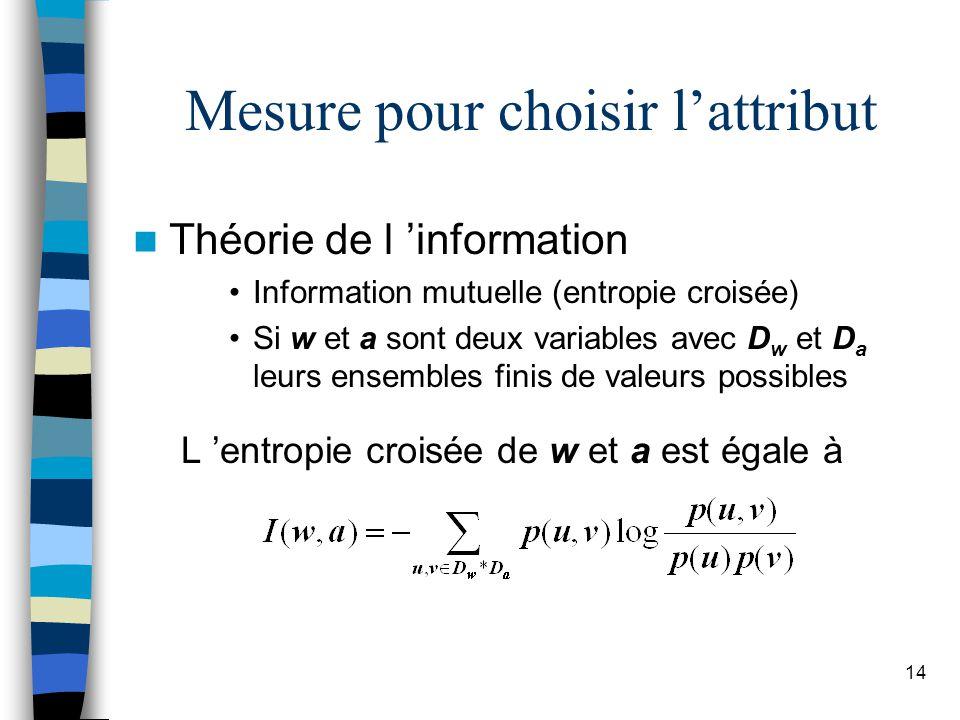 14 Mesure pour choisir lattribut Théorie de l information Information mutuelle (entropie croisée) Si w et a sont deux variables avec D w et D a leurs ensembles finis de valeurs possibles L entropie croisée de w et a est égale à