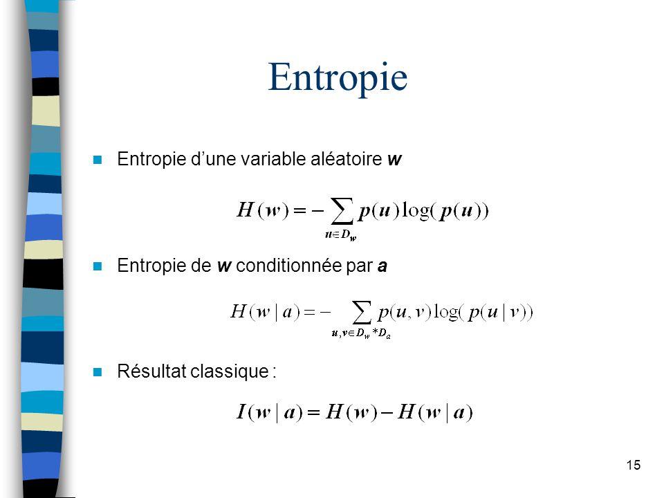 15 Entropie Entropie dune variable aléatoire w Entropie de w conditionnée par a Résultat classique :