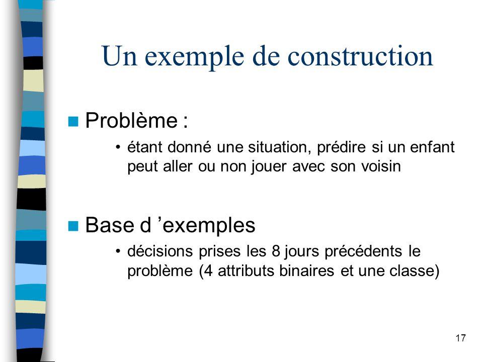 17 Un exemple de construction Problème : étant donné une situation, prédire si un enfant peut aller ou non jouer avec son voisin Base d exemples décisions prises les 8 jours précédents le problème (4 attributs binaires et une classe)
