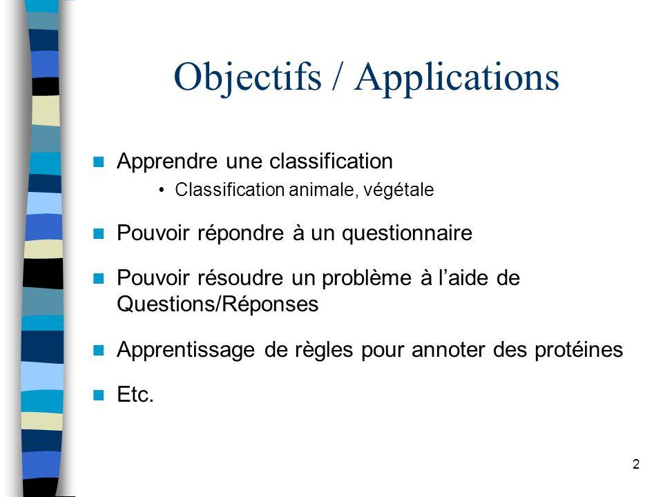 2 Objectifs / Applications Apprendre une classification Classification animale, végétale Pouvoir répondre à un questionnaire Pouvoir résoudre un problème à laide de Questions/Réponses Apprentissage de règles pour annoter des protéines Etc.