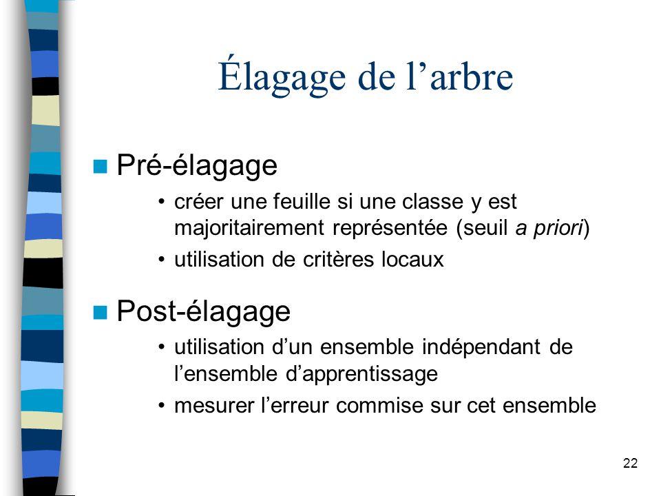 22 Élagage de larbre Pré-élagage créer une feuille si une classe y est majoritairement représentée (seuil a priori) utilisation de critères locaux Pos