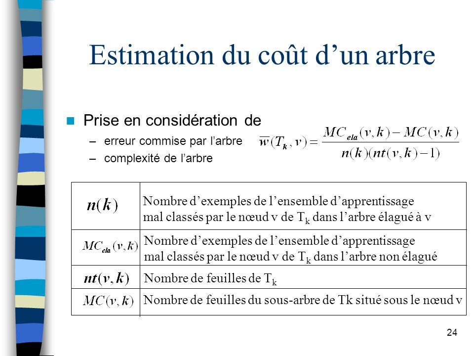 24 Estimation du coût dun arbre Prise en considération de –erreur commise par larbre –complexité de larbre Nombre dexemples de lensemble dapprentissage mal classés par le nœud v de T k dans larbre élagué à v Nombre dexemples de lensemble dapprentissage mal classés par le nœud v de T k dans larbre non élagué Nombre de feuilles de T k Nombre de feuilles du sous-arbre de Tk situé sous le nœud v