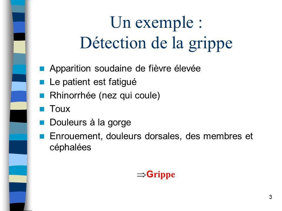 3 Un exemple : Détection de la grippe Apparition soudaine de fièvre élevée Le patient est fatigué Rhinorrhée (nez qui coule) Toux Douleurs à la gorge Enrouement, douleurs dorsales, des membres et céphalées G rippe