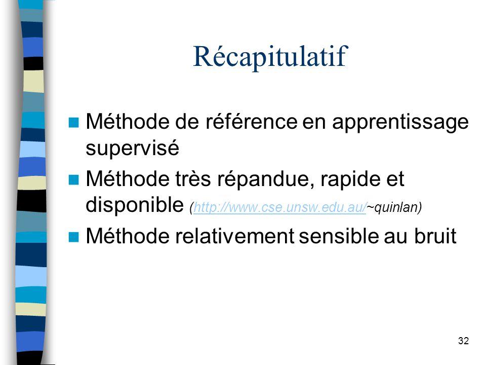 32 Récapitulatif Méthode de référence en apprentissage supervisé Méthode très répandue, rapide et disponible (http://www.cse.unsw.edu.au/~quinlan)http://www.cse.unsw.edu.au/ Méthode relativement sensible au bruit