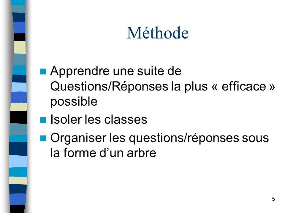 5 Méthode Apprendre une suite de Questions/Réponses la plus « efficace » possible Isoler les classes Organiser les questions/réponses sous la forme du