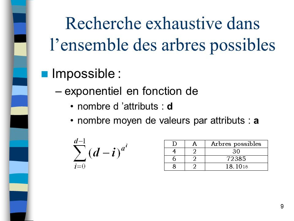 9 Recherche exhaustive dans lensemble des arbres possibles Impossible : –exponentiel en fonction de nombre d attributs : d nombre moyen de valeurs par