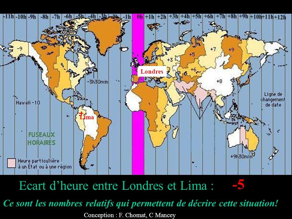 Ecart dheure entre Londres et Lima : -5 LondresLima Conception : F.