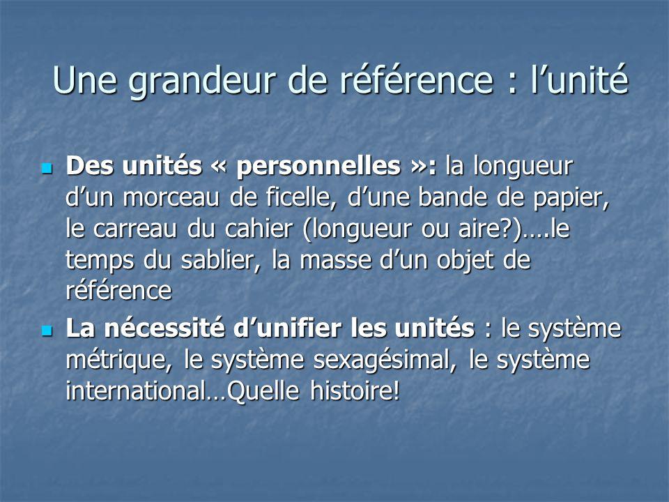 Une grandeur de référence : lunité Une grandeur de référence : lunité Des unités « personnelles »: la longueur dun morceau de ficelle, dune bande de p
