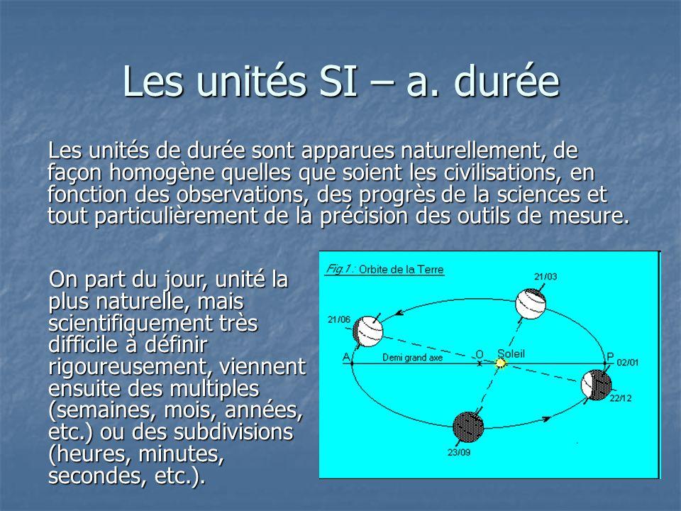 Les unités SI – a. durée Les unités de durée sont apparues naturellement, de façon homogène quelles que soient les civilisations, en fonction des obse