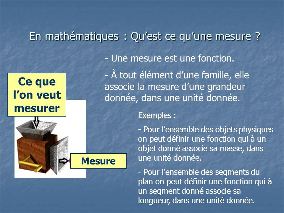 En mathématiques : Quest ce quune mesure ? En mathématiques : Quest ce quune mesure ? Ce que lon veut mesurer Mesure - Une mesure est une fonction. -