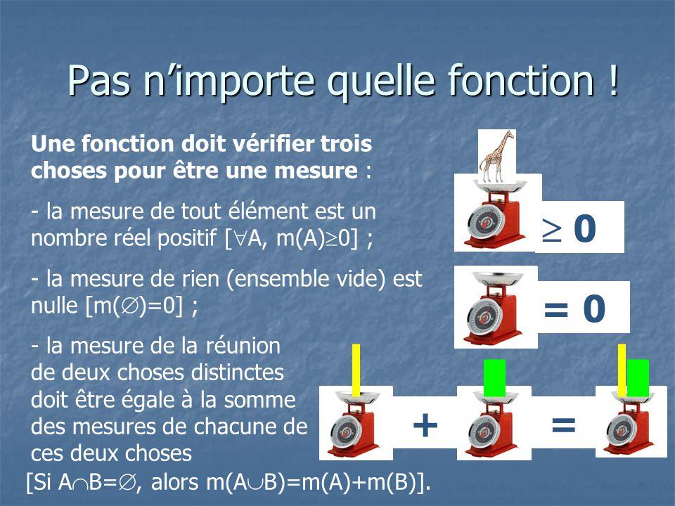 Pas nimporte quelle fonction ! Pas nimporte quelle fonction ! Une fonction doit vérifier trois choses pour être une mesure : - la mesure de tout éléme