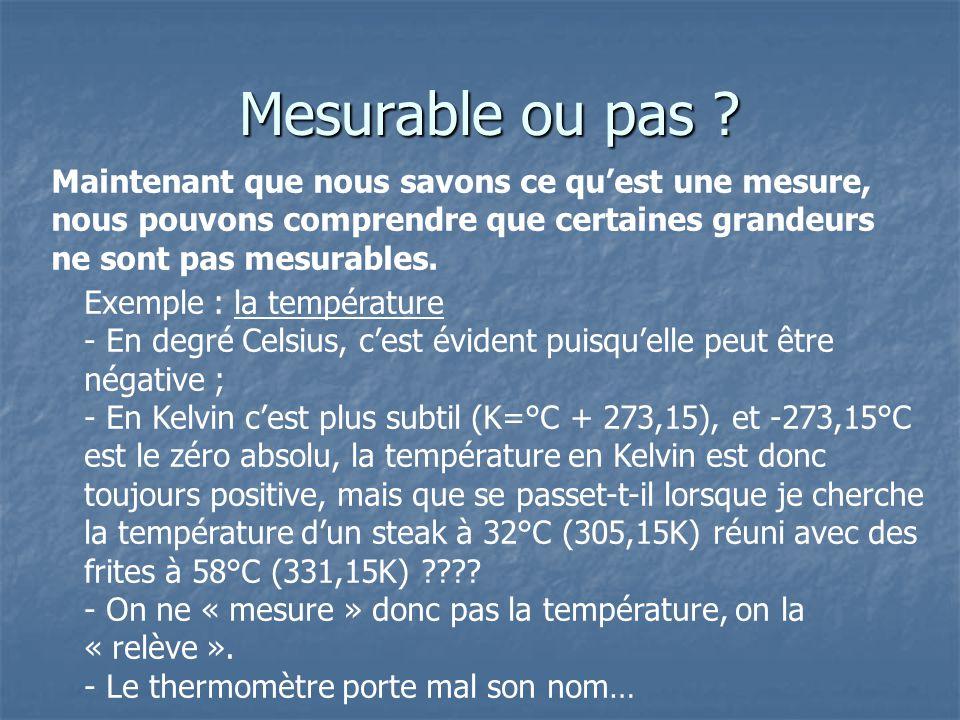 Mesurable ou pas ? Mesurable ou pas ? Maintenant que nous savons ce quest une mesure, nous pouvons comprendre que certaines grandeurs ne sont pas mesu