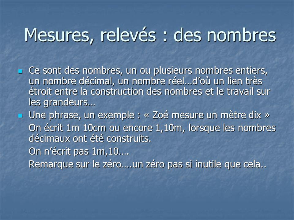 Mesures, relevés : des nombres Mesures, relevés : des nombres Ce sont des nombres, un ou plusieurs nombres entiers, un nombre décimal, un nombre réel…