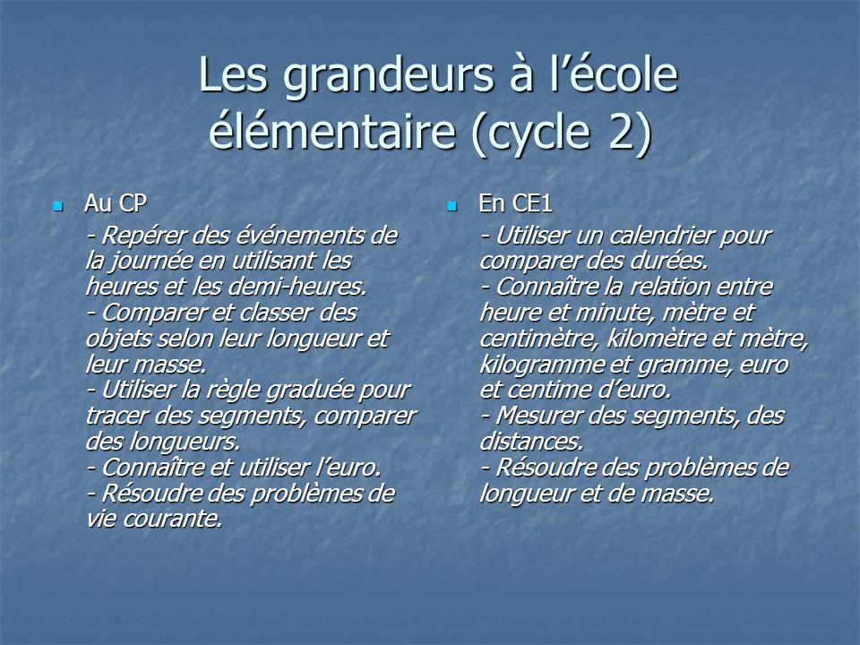 Les grandeurs à lécole élémentaire (cycle 2) Les grandeurs à lécole élémentaire (cycle 2) Au CP Au CP - Repérer des événements de la journée en utilis