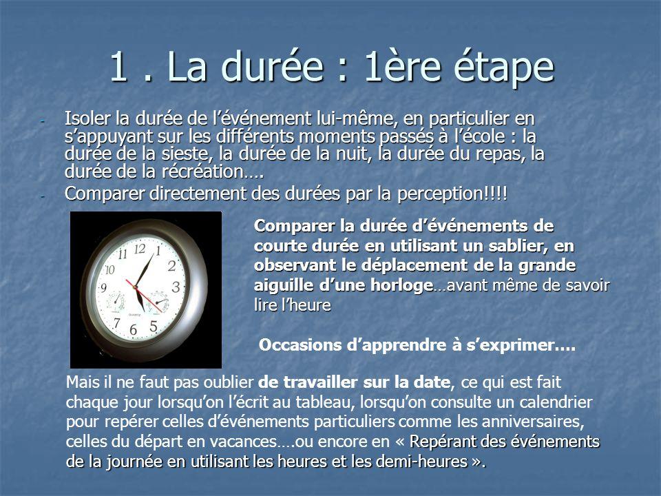 1. La durée : 1ère étape - Isoler la durée de lévénement lui-même, en particulier en sappuyant sur les différents moments passés à lécole : la durée d
