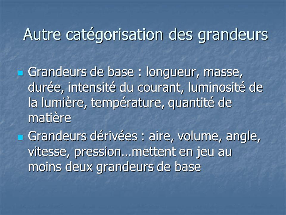 Autre catégorisation des grandeurs Autre catégorisation des grandeurs Grandeurs de base : longueur, masse, durée, intensité du courant, luminosité de