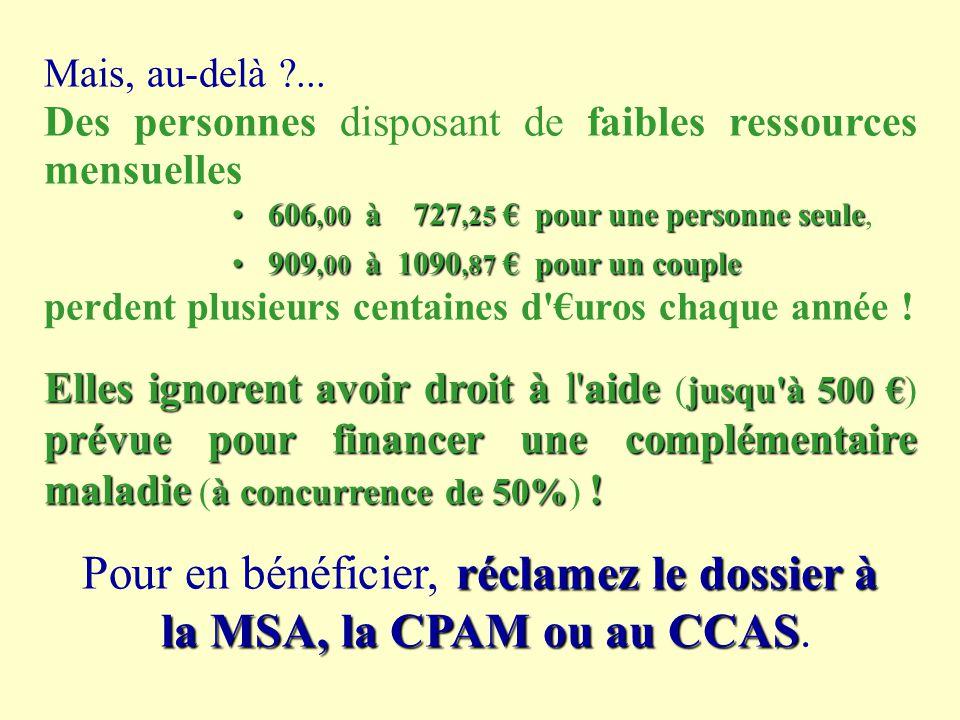 Mais, au-delà ?... Des personnes disposant de faibles ressources mensuelles 606,00 à 727,25 pour une personne seule 606,00 à 727,25 pour une personne