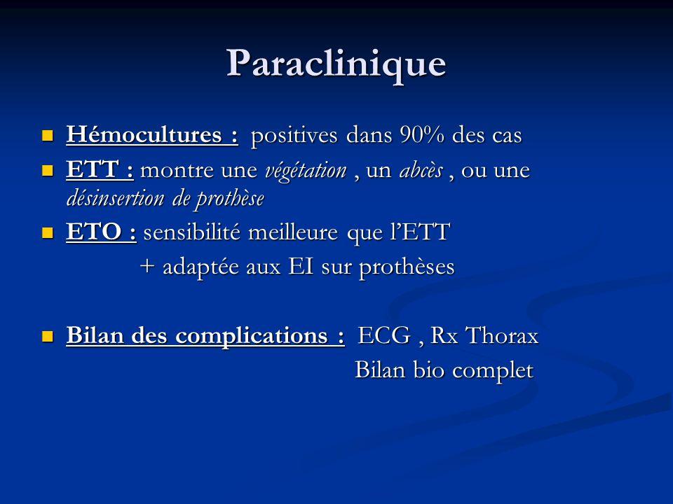Paraclinique Hémocultures : positives dans 90% des cas Hémocultures : positives dans 90% des cas ETT : montre une végétation, un abcès, ou une désinse