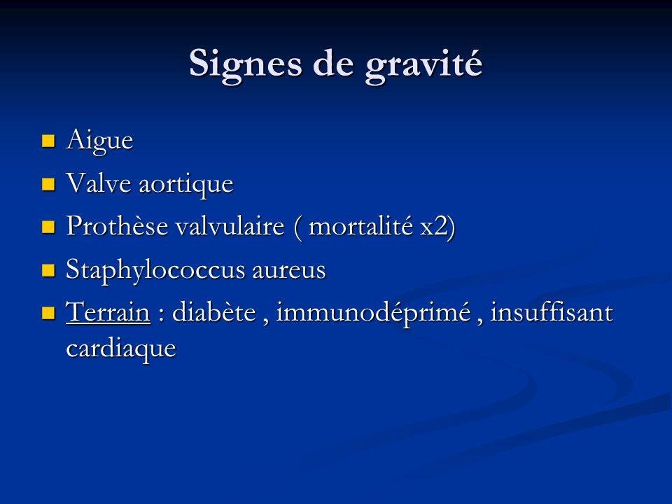 Signes de gravité Aigue Aigue Valve aortique Valve aortique Prothèse valvulaire ( mortalité x2) Prothèse valvulaire ( mortalité x2) Staphylococcus aur