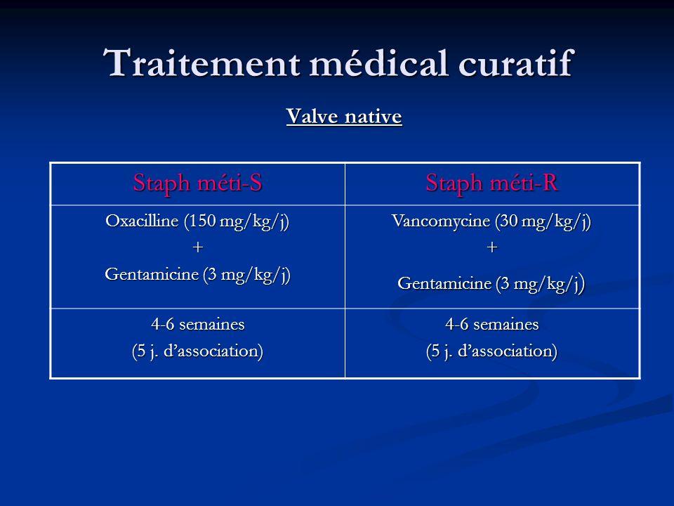 Traitement médical curatif Valve native Staph méti-S Staph méti-R Oxacilline (150 mg/kg/j) + Gentamicine (3 mg/kg/j) Vancomycine (30 mg/kg/j) + Gentam