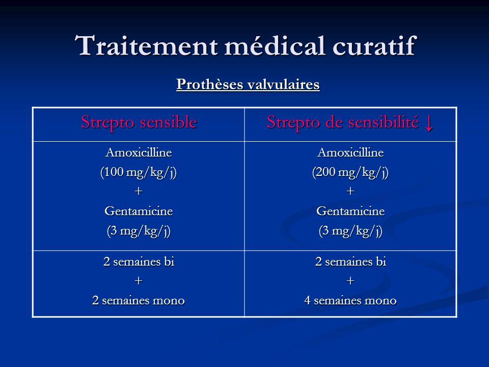 Traitement médical curatif Prothèses valvulaires Strepto sensible Strepto de sensibilité Strepto de sensibilité Amoxicilline (100 mg/kg/j) +Gentamicin