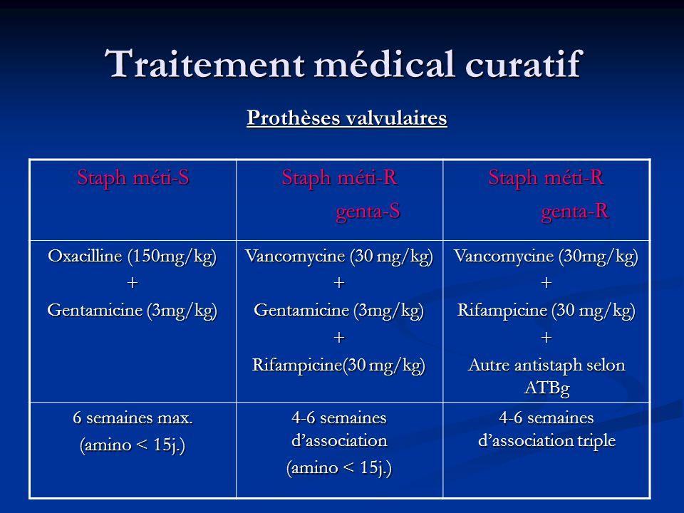 Traitement médical curatif Prothèses valvulaires Staph méti-S Staph méti-R genta-S genta-S Staph méti-R genta-R genta-R Oxacilline (150mg/kg) + Gentam
