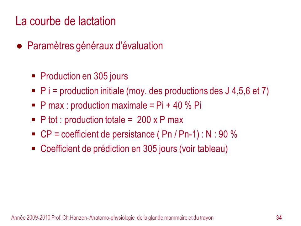 34 Année 2009-2010 Prof. Ch.Hanzen- Anatomo-physiologie de la glande mammaire et du trayon La courbe de lactation Paramètres généraux dévaluation Prod