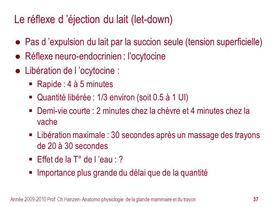 37 Année 2009-2010 Prof. Ch.Hanzen- Anatomo-physiologie de la glande mammaire et du trayon Le réflexe d éjection du lait (let-down) Pas d expulsion du