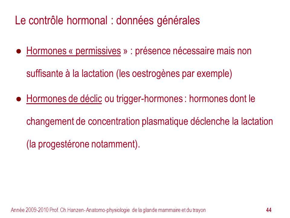 44 Année 2009-2010 Prof. Ch.Hanzen- Anatomo-physiologie de la glande mammaire et du trayon Le contrôle hormonal : données générales Hormones « permiss