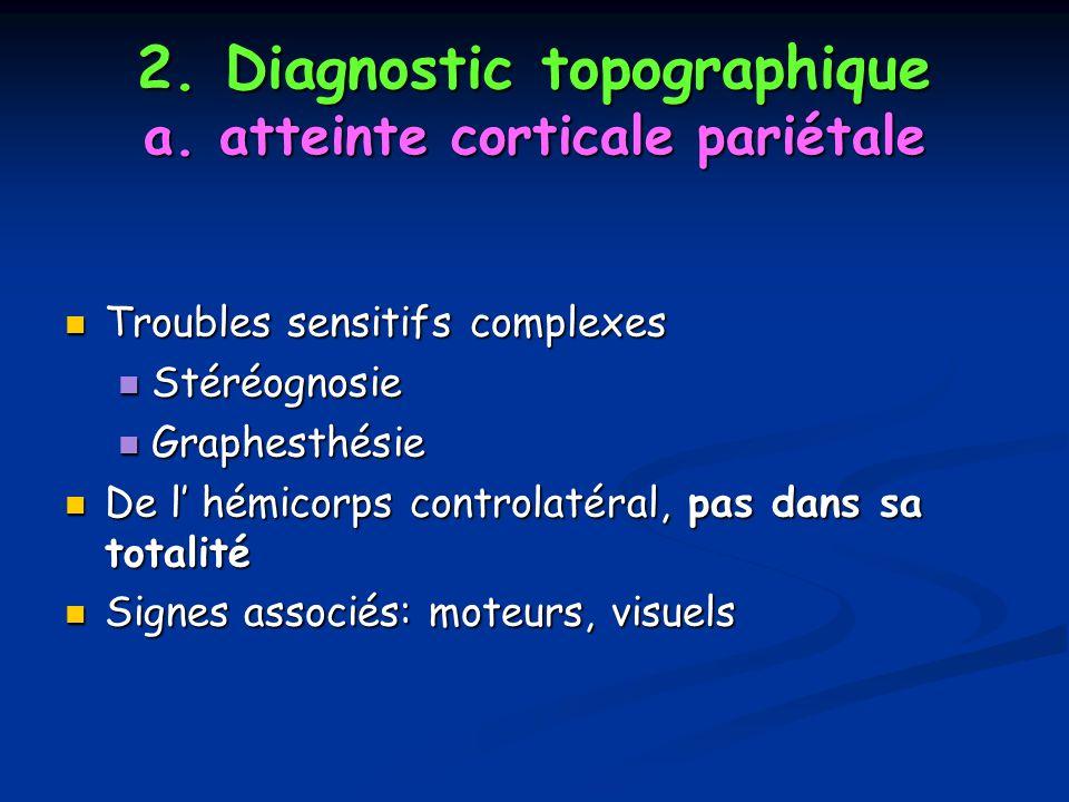 Troubles sensitifs complexes Troubles sensitifs complexes Stéréognosie Stéréognosie Graphesthésie Graphesthésie De l hémicorps controlatéral, pas dans