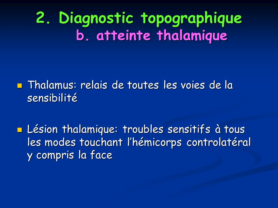 2.Diagnostic topographique b.