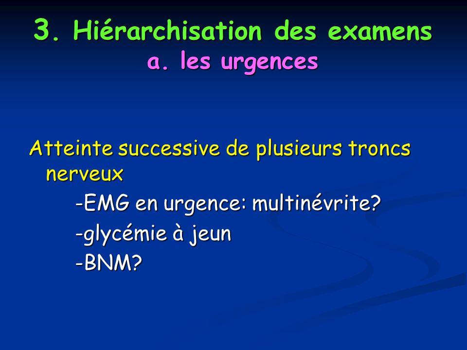 3. Hiérarchisation des examens a. les urgences Atteinte successive de plusieurs troncs nerveux -EMG en urgence: multinévrite? -glycémie à jeun -BNM?