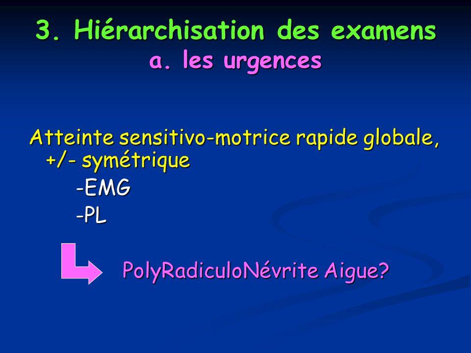 3. Hiérarchisation des examens a. les urgences Atteinte sensitivo-motrice rapide globale, +/- symétrique -EMG-PL PolyRadiculoNévrite Aigue?