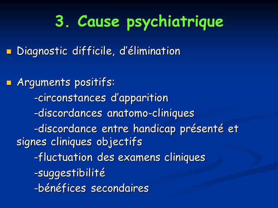 3. Cause psychiatrique Diagnostic difficile, délimination Diagnostic difficile, délimination Arguments positifs: Arguments positifs: -circonstances da