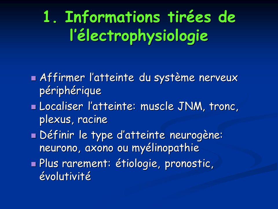 1. Informations tirées de lélectrophysiologie Affirmer latteinte du système nerveux périphérique Affirmer latteinte du système nerveux périphérique Lo