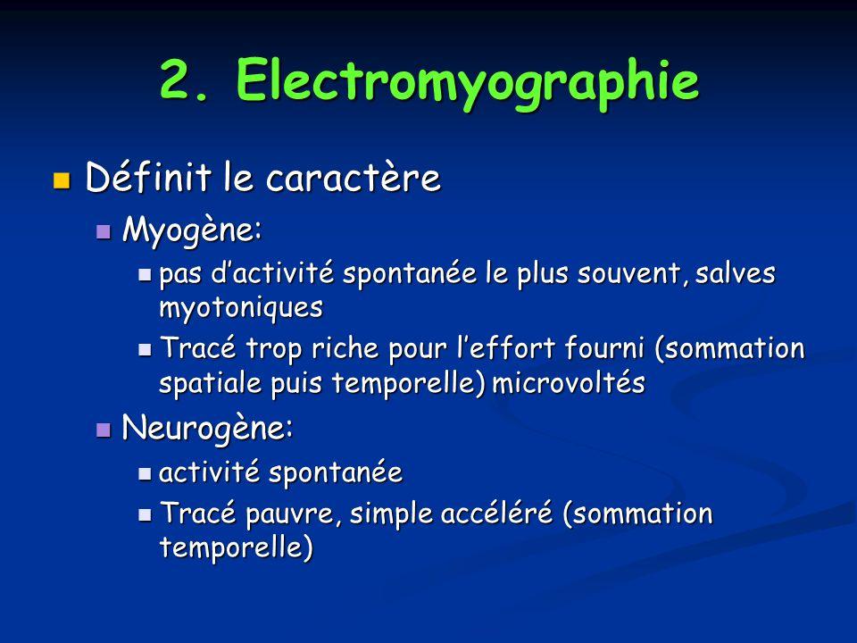 Définit le caractère Définit le caractère Myogène: Myogène: pas dactivité spontanée le plus souvent, salves myotoniques pas dactivité spontanée le plu