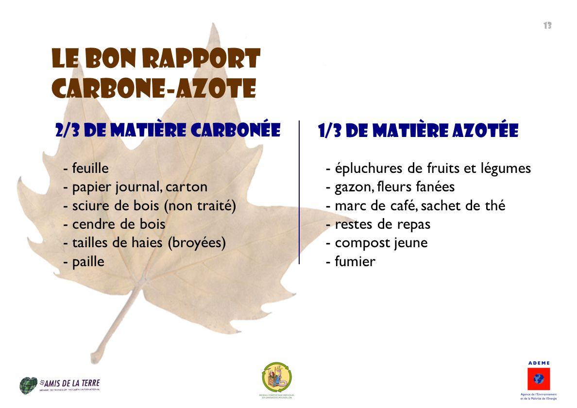 Le bon rapport carbone-azote 2/3 de matière carbonée - feuille - papier journal, carton - sciure de bois (non traité) - cendre de bois - tailles de ha