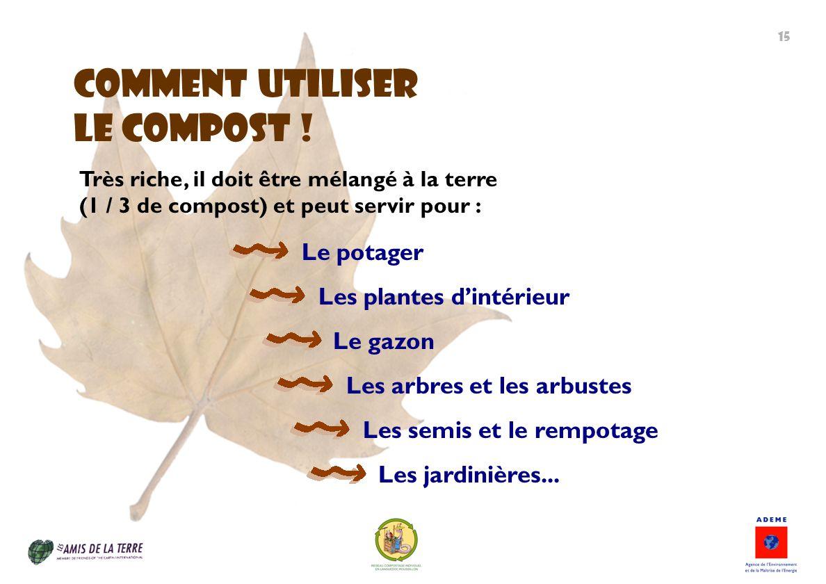 Comment utiliser le compost ! Très riche, il doit être mélangé à la terre (1 / 3 de compost) et peut servir pour : Le potager Les plantes dintérieur L