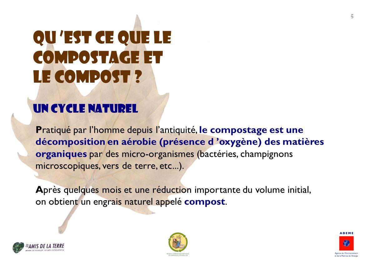 Qu est ce que le compostage et le compost ? Un cycle naturel Pratiqué par lhomme depuis lantiquité, le compostage est une décomposition en aérobie (pr