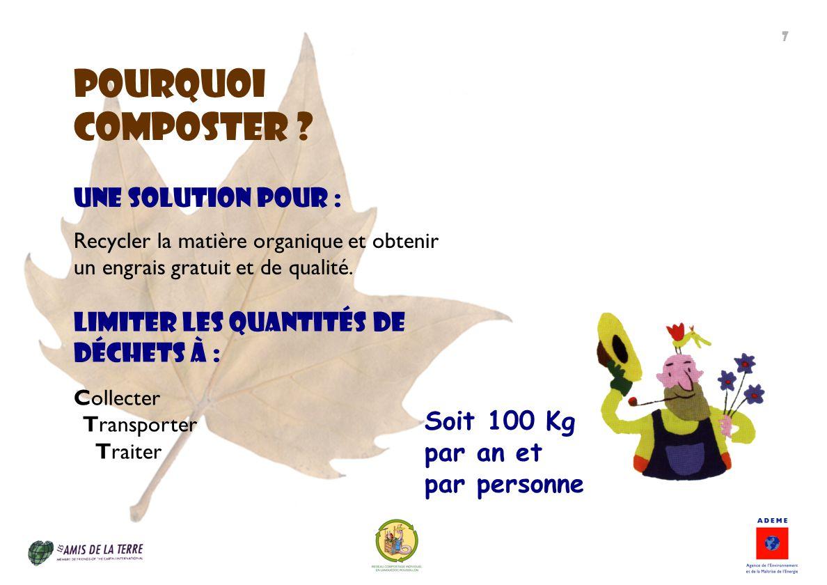 Pourquoi composter ? UNE SOLUTION POUR : Recycler la matière organique et obtenir un engrais gratuit et de qualité. LIMITER LES quantitéS DE DéCHETS à