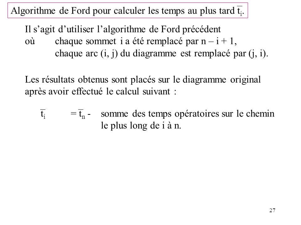 27 Algorithme de Ford pour calculer les temps au plus tard t i. Il sagit dutiliser lalgorithme de Ford précédent oùchaque sommet i a été remplacé par