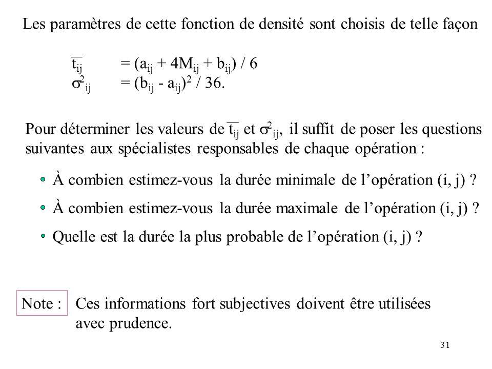 31 Les paramètres de cette fonction de densité sont choisis de telle façon t ij = (a ij + 4M ij + b ij ) / 6 2 ij = (b ij - a ij ) 2 / 36. Pour déterm