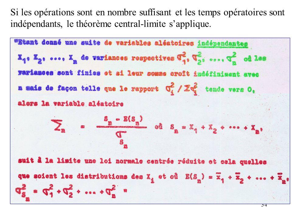 34 Si les opérations sont en nombre suffisant et les temps opératoires sont indépendants, le théorème central-limite sapplique.
