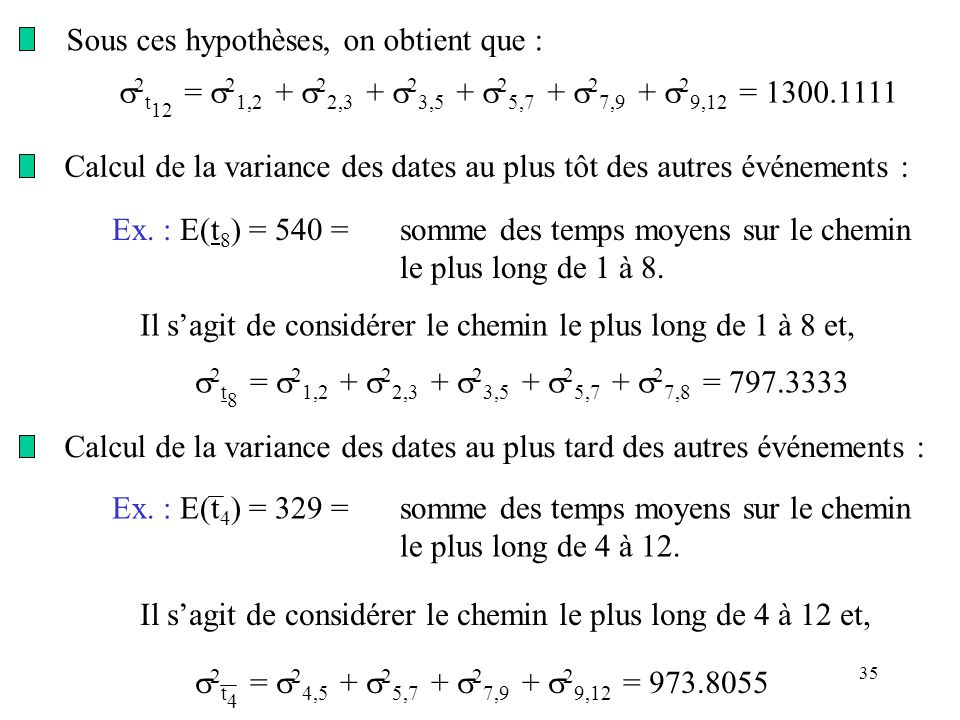 35 Sous ces hypothèses, on obtient que : 2 t 12 = 2 1,2 + 2 2,3 + 2 3,5 + 2 5,7 + 2 7,9 + 2 9,12 = 1300.1111 Calcul de la variance des dates au plus t