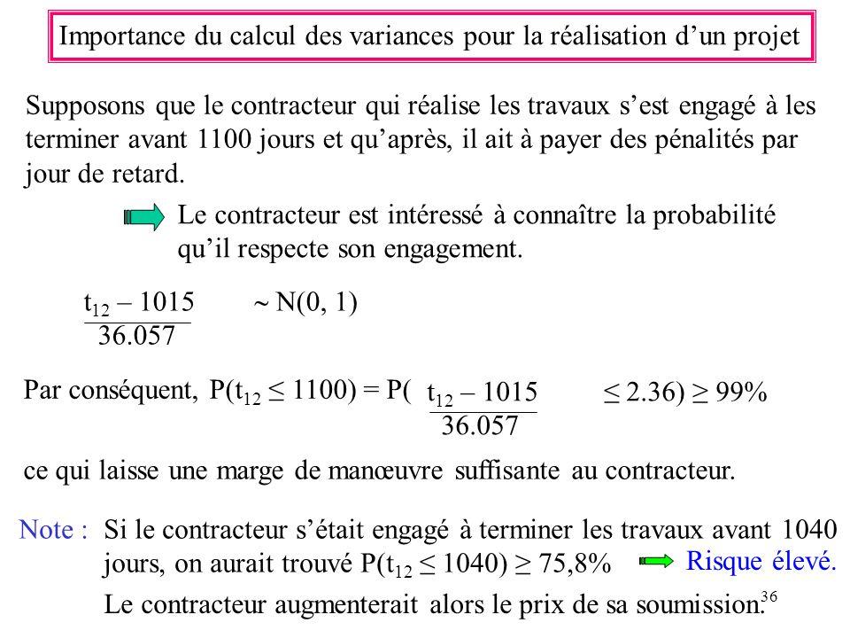 36 Importance du calcul des variances pour la réalisation dun projet Supposons que le contracteur qui réalise les travaux sest engagé à les terminer a