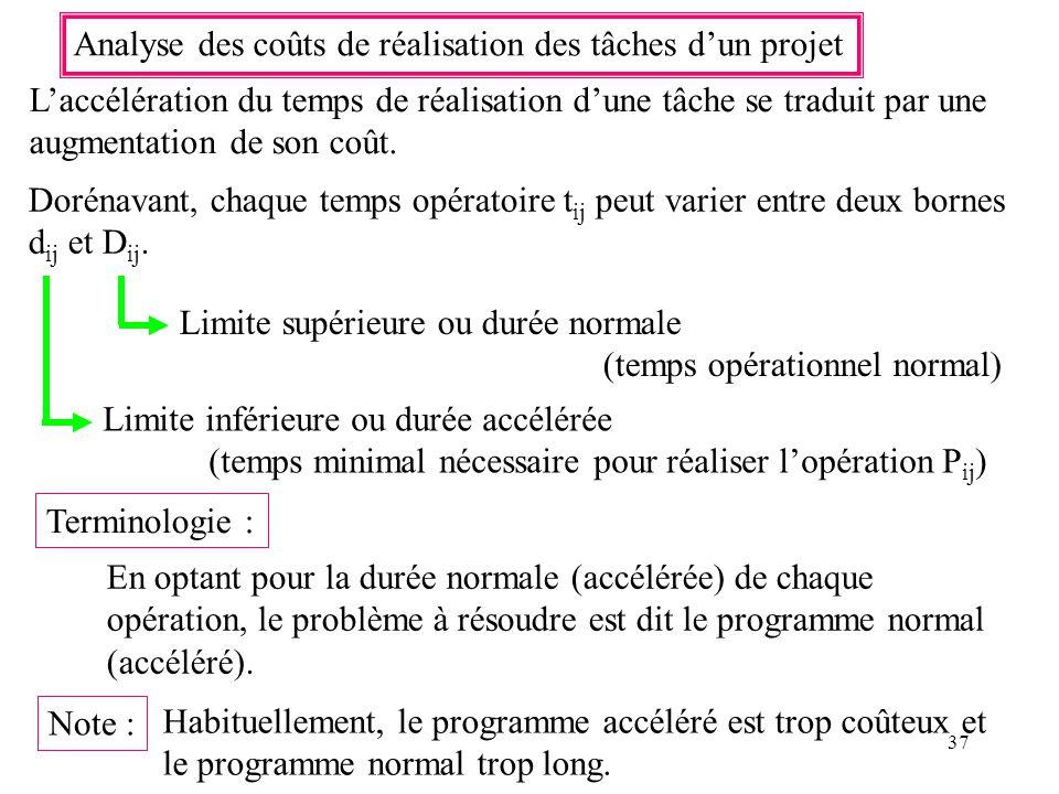 37 Analyse des coûts de réalisation des tâches dun projet Laccélération du temps de réalisation dune tâche se traduit par une augmentation de son coût